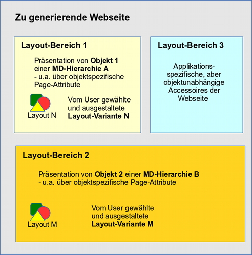 Layout_Webseite_1_500